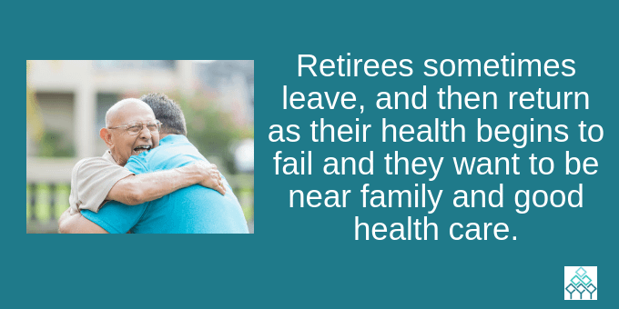 Retirees sometimes move back to be near family and friends.